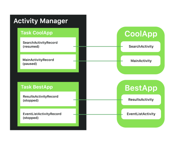 activity_manager_1.png
